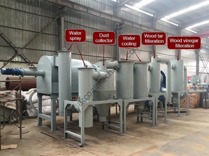 main parts of the continuous carbonizing kiln