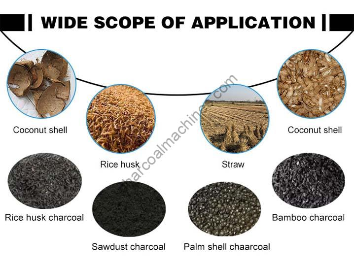 applications of the charcoal furnace